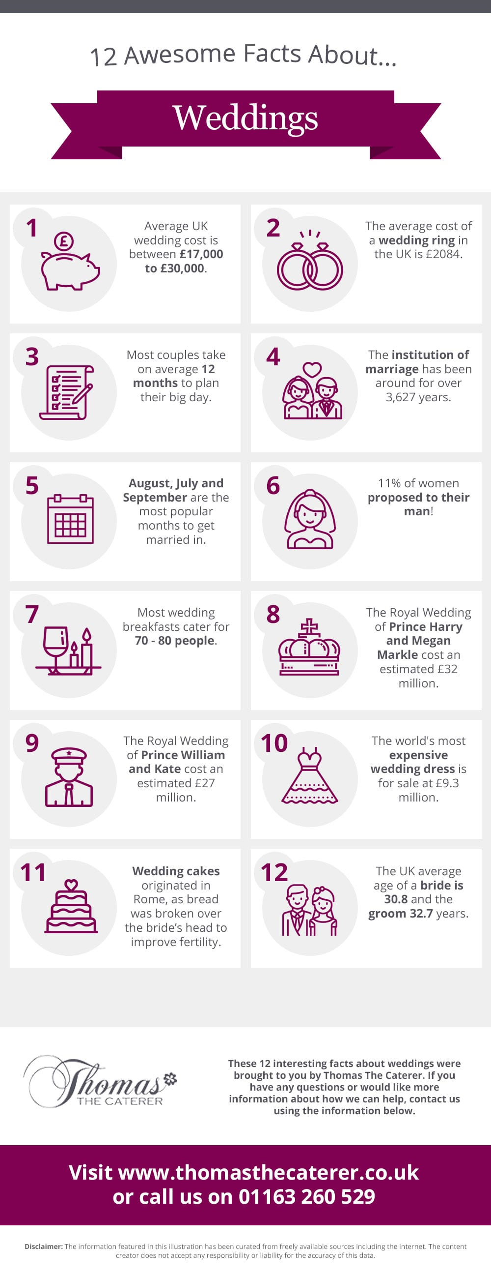 12 Awesome Facts About Weddings